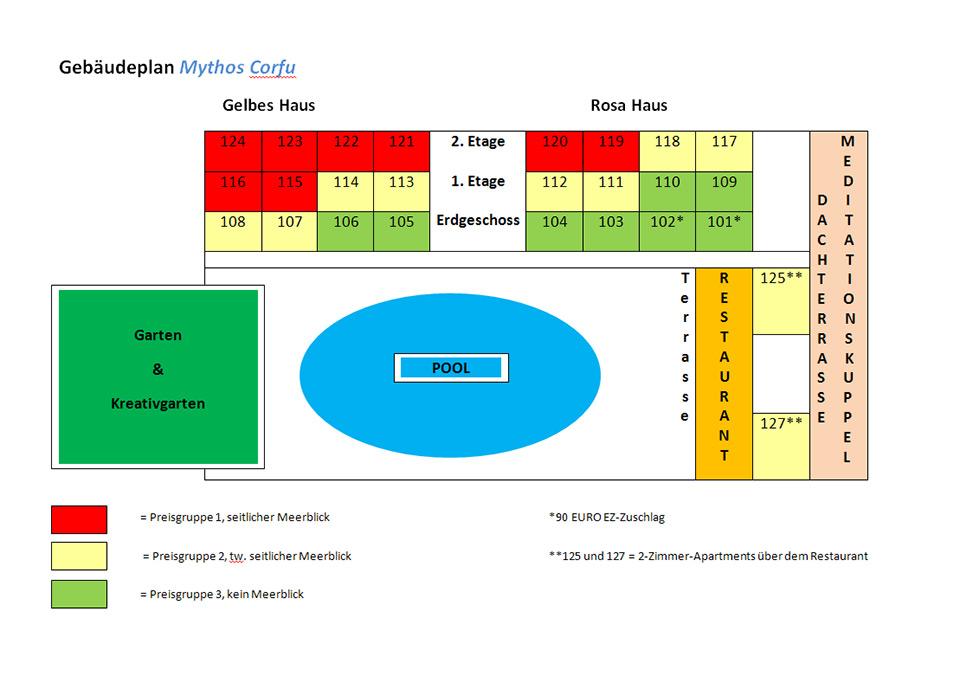 Gebäudeplan Mythos Korfu